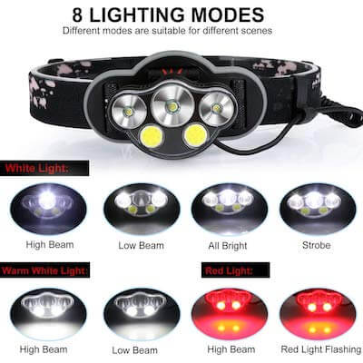Neolight Head Torch 8 Different Lighting Modes