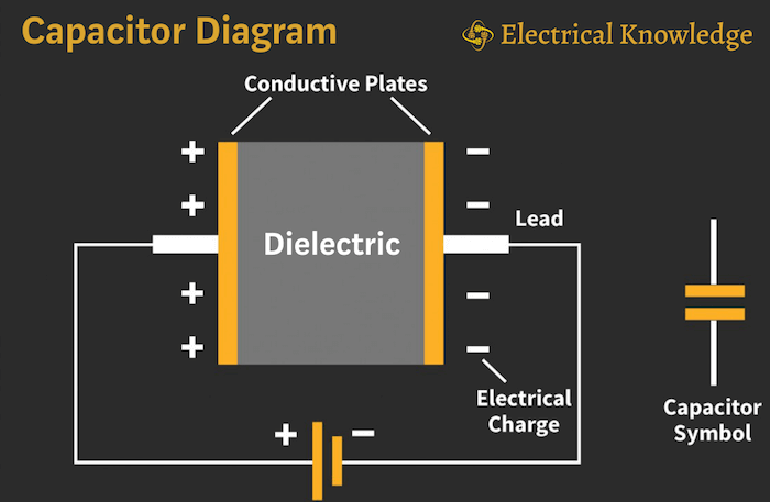 Capacitor Circuit Diagram