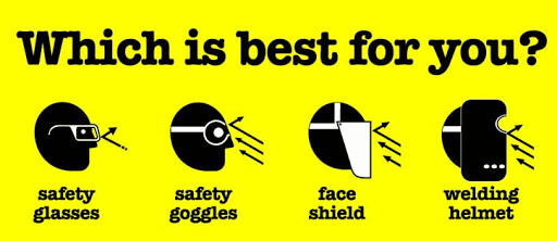 Safety Glasses: Types, Regulations & Accessories